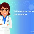 Эффективные таблетки от цистита: видеообзор